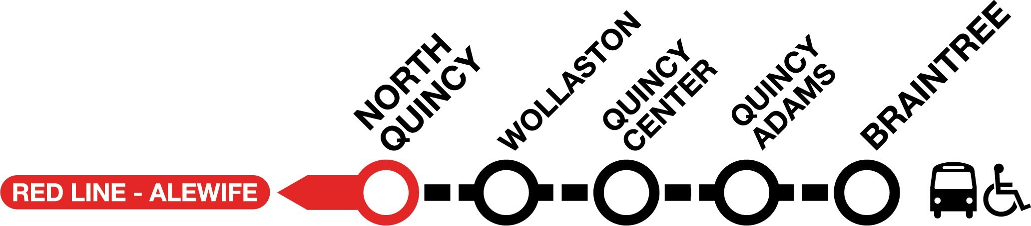 Diversion graphic showing the Red Line stopping at North Quincy station, following by a black dotted line to signify bus shuttles running from North Quincy to Braintree.